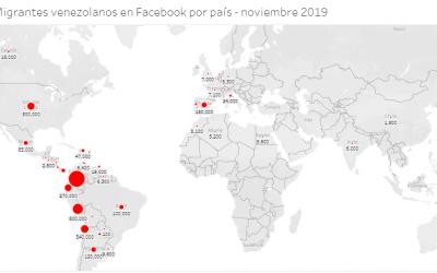 La huella digital de los migrantes venezolanos en 2019